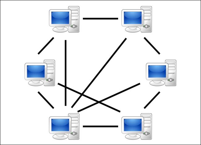 torrent nedir nasıl kullanılır